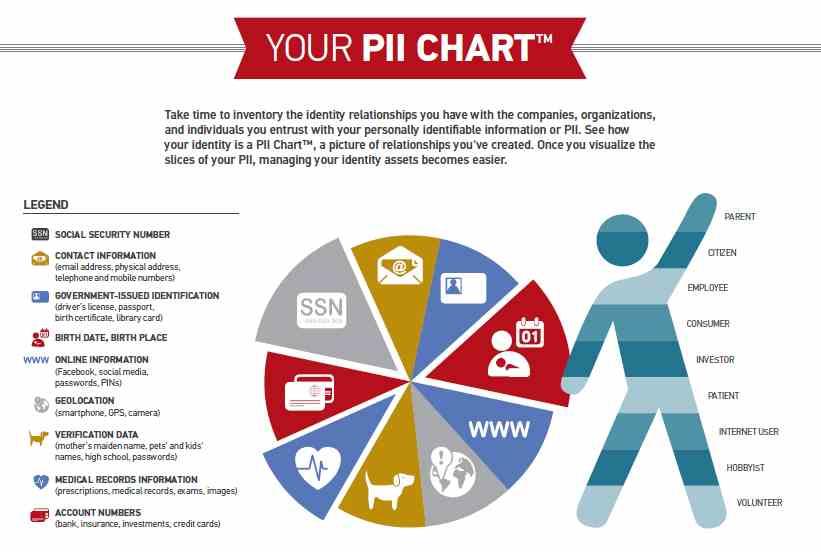 pii-chart_final